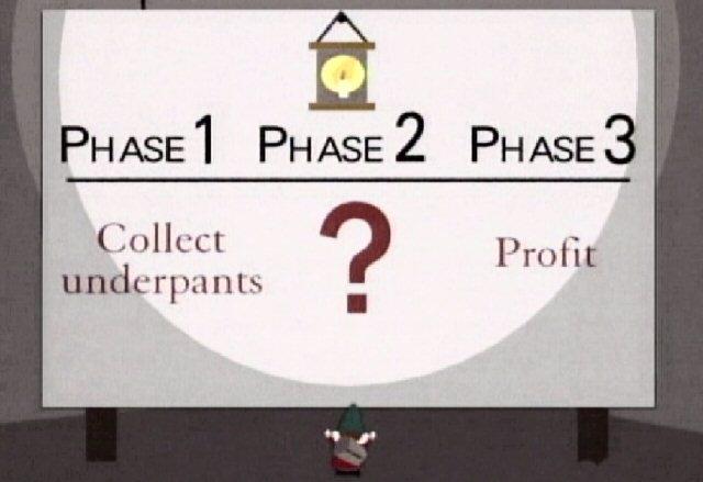 Underpants-Gnomes-Plan-calories-in-calories-out
