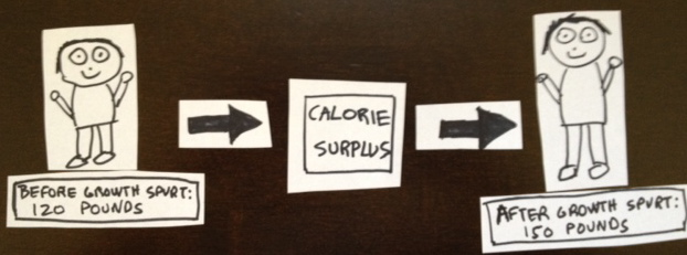 growth-calories-edited