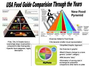 New Food Pyramid Guidelines Very Little Red Meat