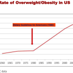 11 Ways We Want to Reform the U.S. Dietary Guidelines: Will You Join Us?